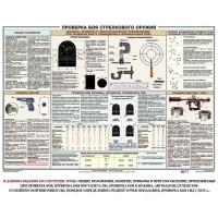 Проверка боя стрелкового оружия (1 пл. 100х70 см)