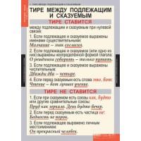 Русский язык 8класс (7 таблиц)