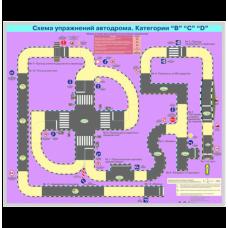Доска магнитная Схема упражнений  автодрома. КатегорияВ,С,D  1000*200*90